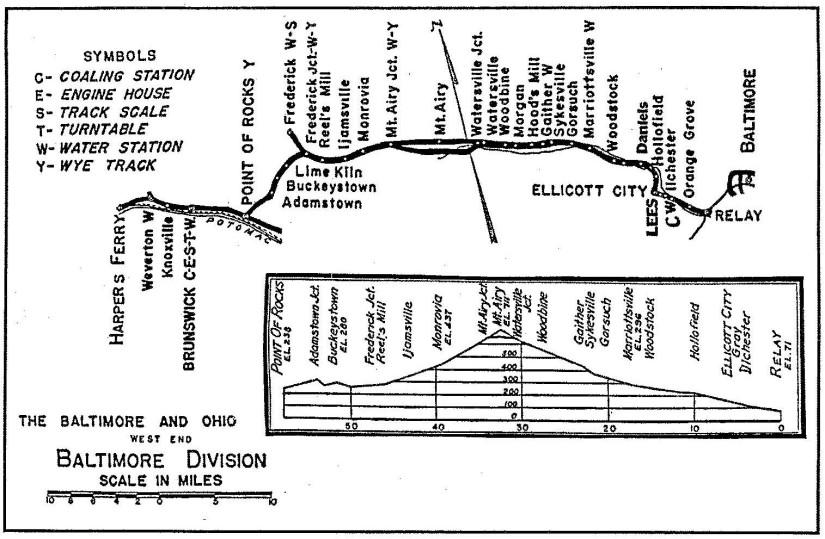 1952 OML Overview