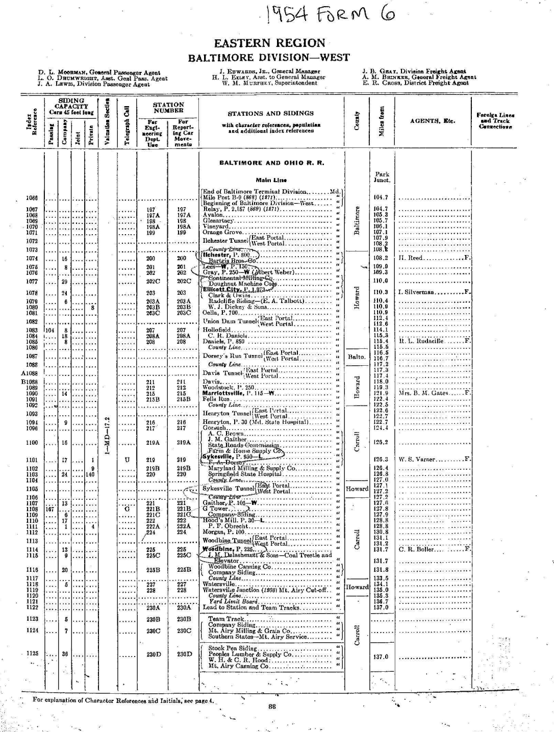 1954-bo-form-6-oml-1st-page1.jpg
